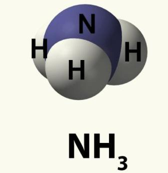 Manufacturing of ammonia by Haber's process