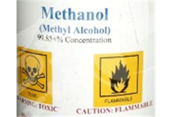 Methanol Manufacturing Process Using Synthesis Gas - WorldOfChemicals