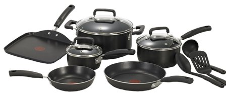 Chemistry of Teflon Cookware