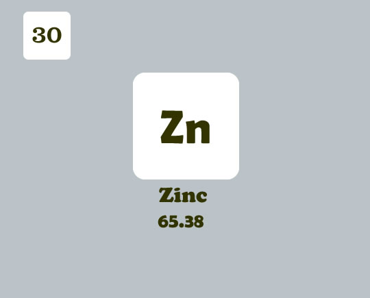Facts Of Zinc That Everyone Wants To Know