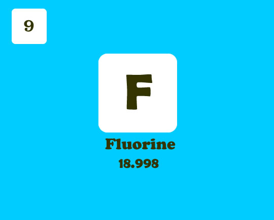 Less known Facts of Fluorine