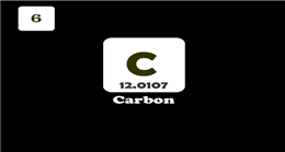 All That You Need To Know About Carbon Element