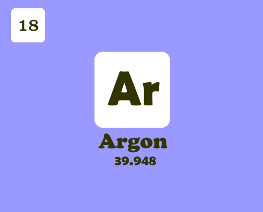 7 few quick facts about Argon Gas