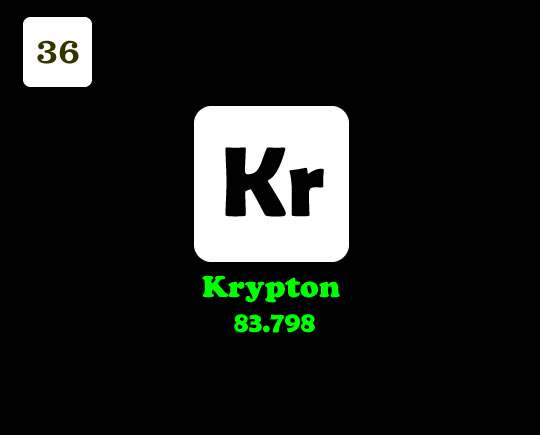 Few quick facts about krypton