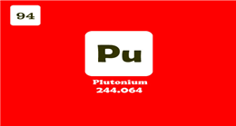 Actualities about Plutonium