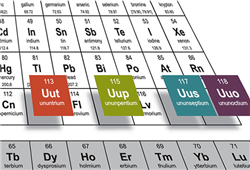 New Chemical Elements
