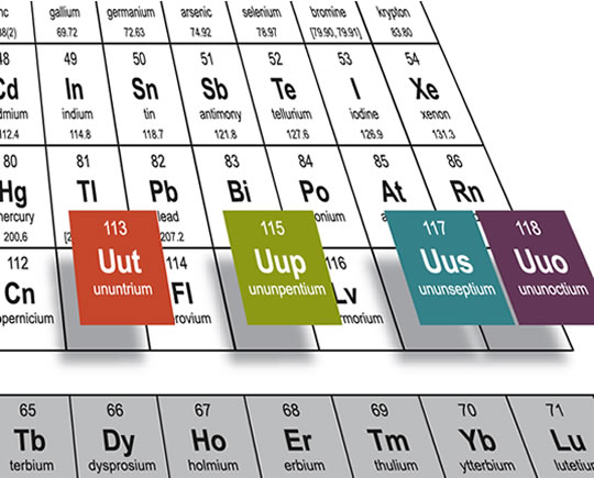 The Discovery of Four New Elements in the Periodic Table