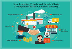 Logistics Trends for chemical industry