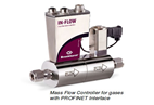 Introducing features for industrial gas flow meters