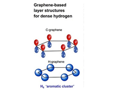 "Turning hydrogen into ""graphene"""