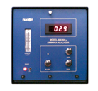 Toxic Gas Analyser