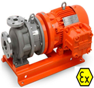 CZ Series–SS Magnetic Drive Chemical Pump