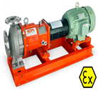 CZB Series–SS Magnetic Drive Chemical Pump