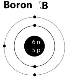 Louis joseph gay lussac discoverer of boron element definition gay boron is a semimetal of main group 13 of the periodic table essential to plant growth and of wide industrial application boron is electron deficient urtaz Image collections
